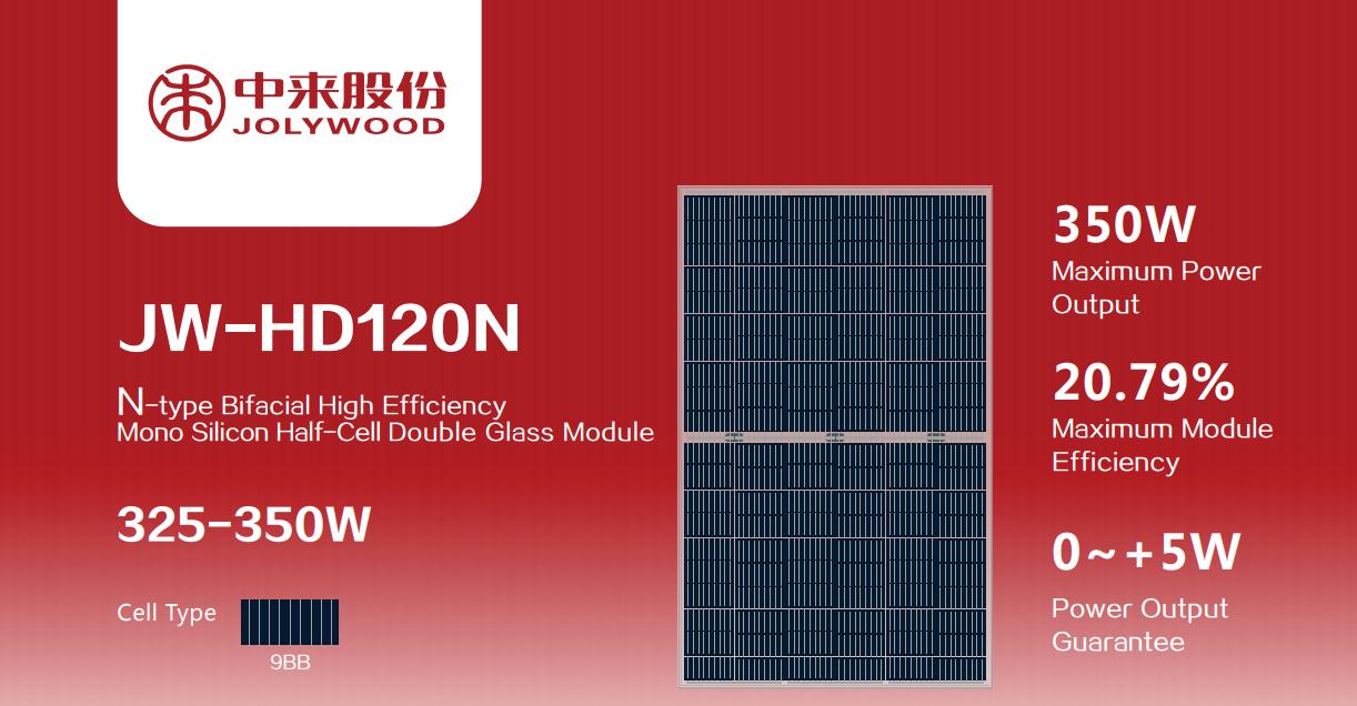 Karta Produktowa Jolywood seria JW HD120N