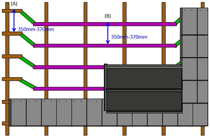 jak układać dachówkę solarną